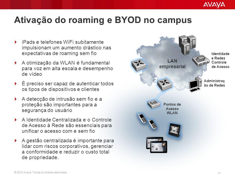 © 2012 Avaya. Todos os direitos reservados. 11 Ativação do roaming e BYOD no campus Administraç ão de Redes LAN empresarial Pontos de Acesso WLAN Iden