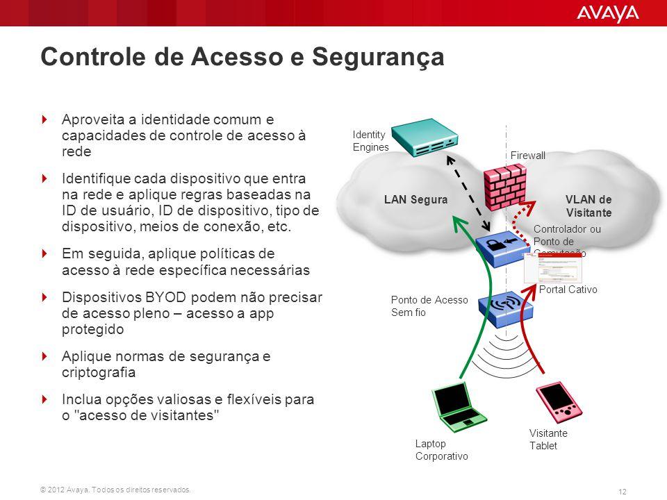 © 2012 Avaya. Todos os direitos reservados. 12 Controle de Acesso e Segurança LAN SeguraVLAN de Visitante Firewall Controlador ou Ponto de Comutação P