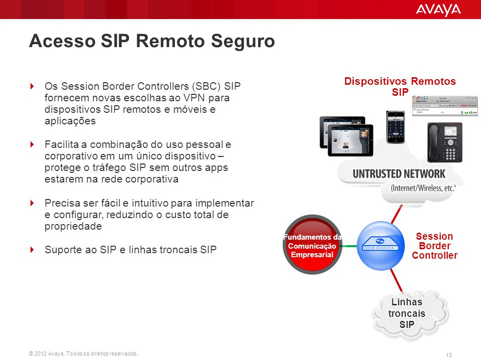 © 2012 Avaya. Todos os direitos reservados. 13 Acesso SIP Remoto Seguro Session Border Controller  Os Session Border Controllers (SBC) SIP fornecem n