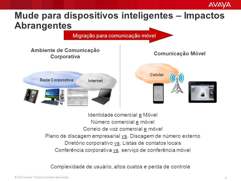 © 2012 Avaya. Todos os direitos reservados. 6 Mude para dispositivos inteligentes – Impactos Abrangentes Ambiente de Comunicação Corporativa Rede Corp
