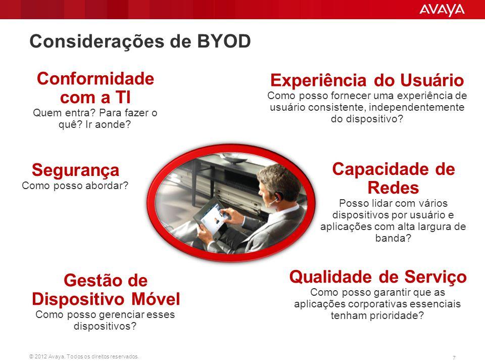 © 2012 Avaya. Todos os direitos reservados. 7 Considerações de BYOD Capacidade de Redes Posso lidar com vários dispositivos por usuário e aplicações c