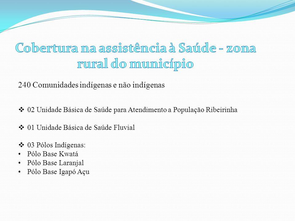 240 Comunidades indígenas e não indígenas  02 Unidade Básica de Saúde para Atendimento a População Ribeirinha  01 Unidade Básica de Saúde Fluvial 
