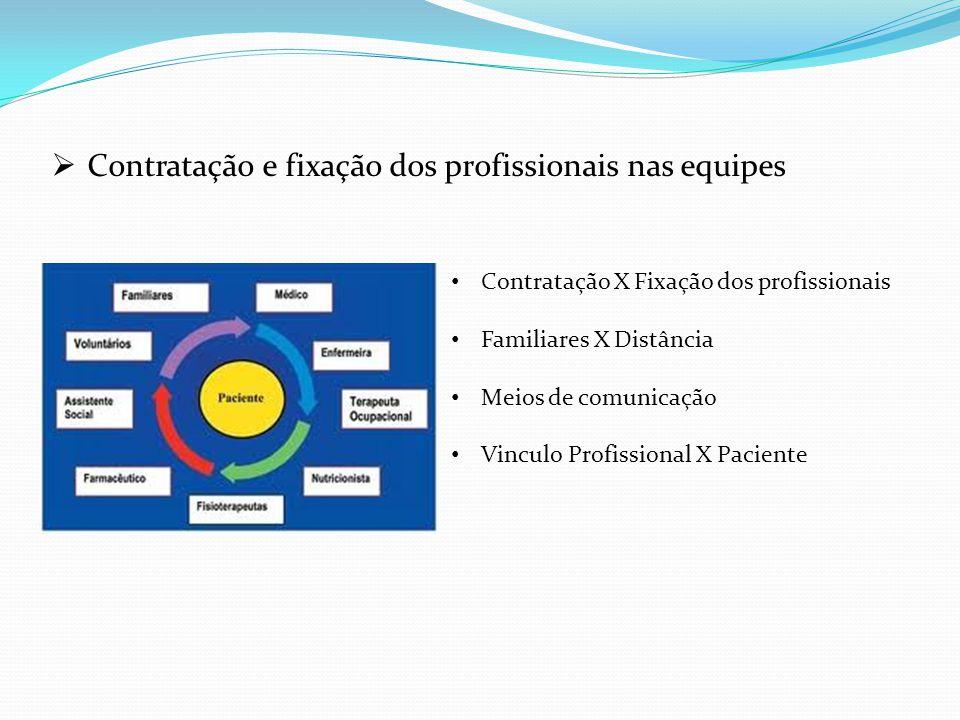  Contratação e fixação dos profissionais nas equipes • Contratação X Fixação dos profissionais • Familiares X Distância • Meios de comunicação • Vinc