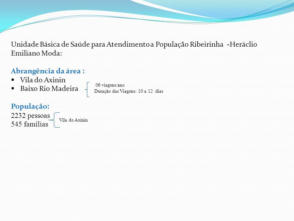Unidade Básica de Saúde Fluvial Igaraçu Abrangência da área :  Alto Rio Madeira  Rio Madeirinha  Rio Autaz Açu População: 3.076 pessoas 745 famílias 09 viagens/ano Duração das Viagens: 12 a 20 dias