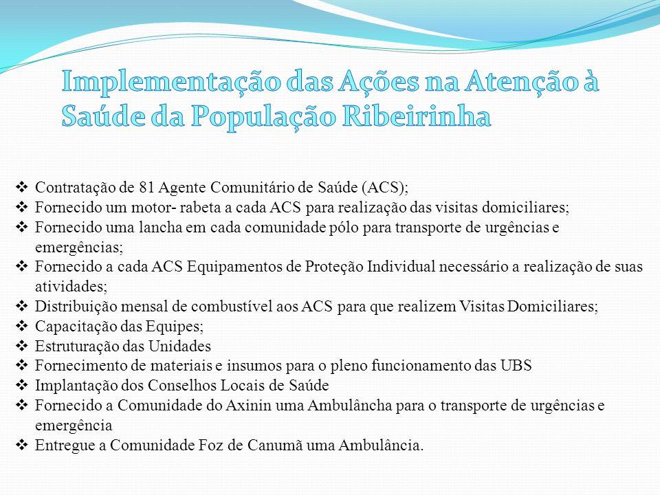  Contratação de 81 Agente Comunitário de Saúde (ACS);  Fornecido um motor- rabeta a cada ACS para realização das visitas domiciliares;  Fornecido u