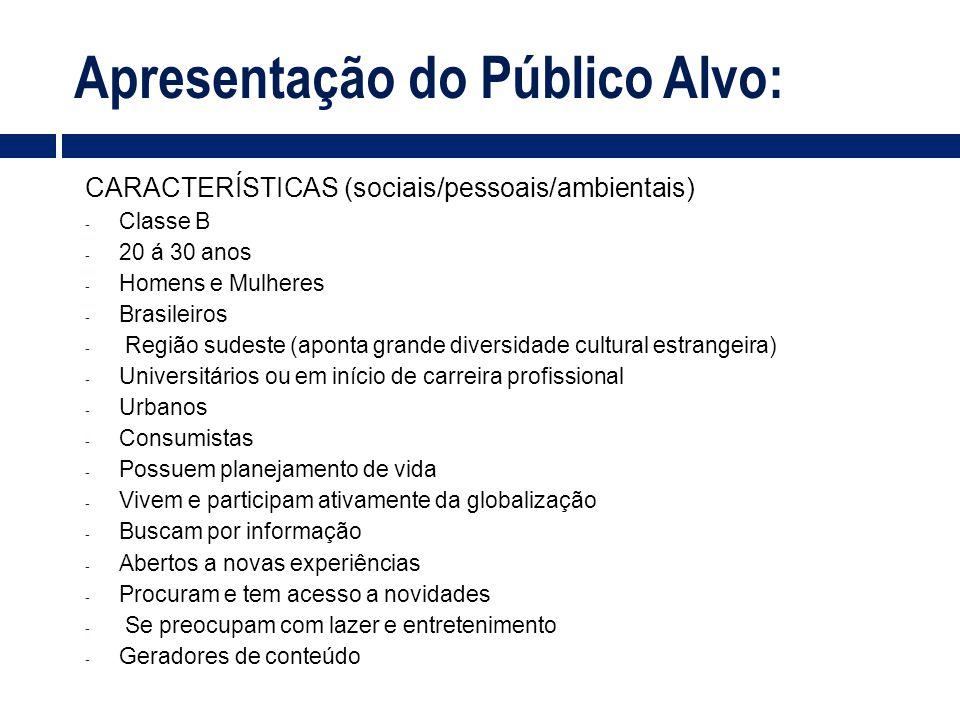 Apresentação do Público Alvo: CARACTERÍSTICAS (sociais/pessoais/ambientais) - Classe B - 20 á 30 anos - Homens e Mulheres - Brasileiros - Região sudes