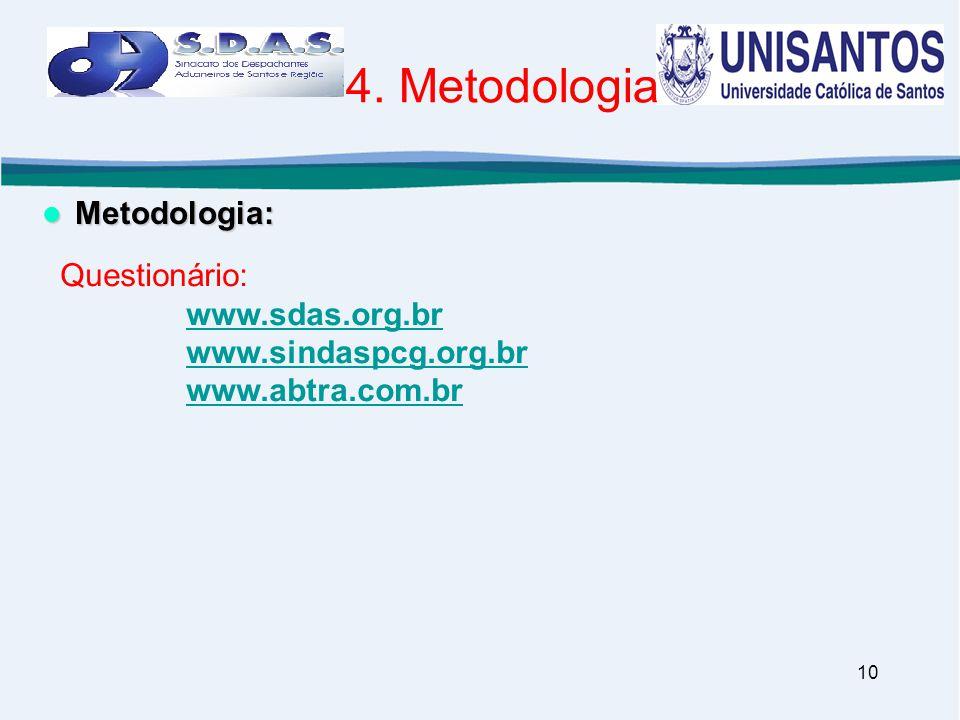 10  Metodologia: 4. Metodologia Questionário: www.sdas.org.br www.sindaspcg.org.br www.abtra.com.br
