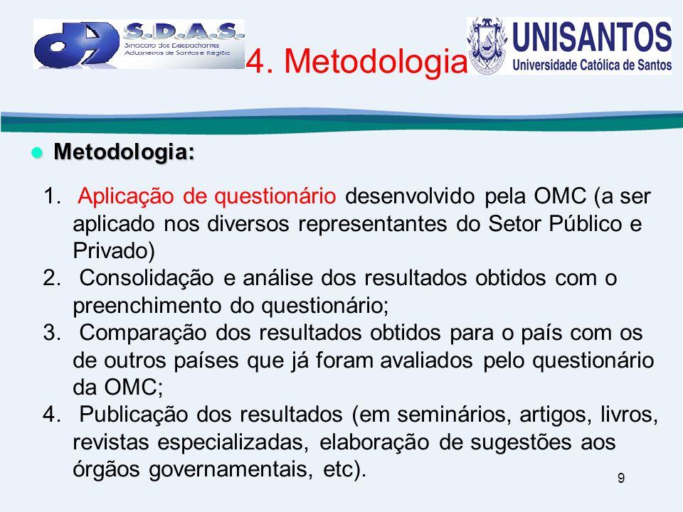 9  Metodologia: 4. Metodologia 1. Aplicação de questionário desenvolvido pela OMC (a ser aplicado nos diversos representantes do Setor Público e Priv