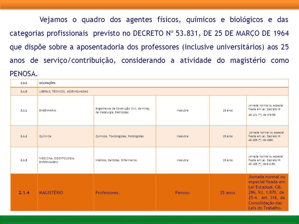 Vejamos o quadro dos agentes físicos, químicos e biológicos e das categorias profissionais previsto no DECRETO Nº 53.831, DE 25 DE MARÇO DE 1964 que d