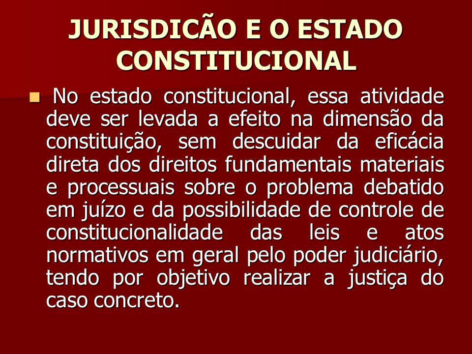 JURISDICÃO E O ESTADO CONSTITUCIONAL  No estado constitucional, essa atividade deve ser levada a efeito na dimensão da constituição, sem descuidar da