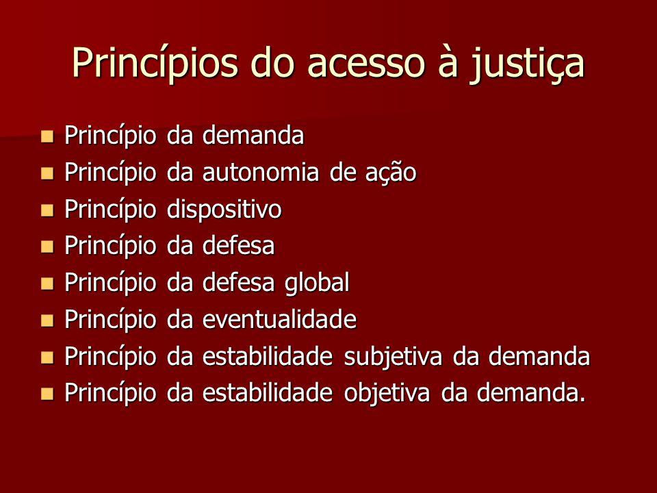 Princípios do acesso à justiça  Princípio da demanda  Princípio da autonomia de ação  Princípio dispositivo  Princípio da defesa  Princípio da de