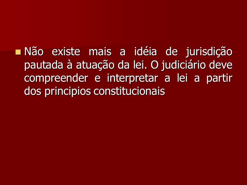  Não existe mais a idéia de jurisdição pautada à atuação da lei. O judiciário deve compreender e interpretar a lei a partir dos principios constituci