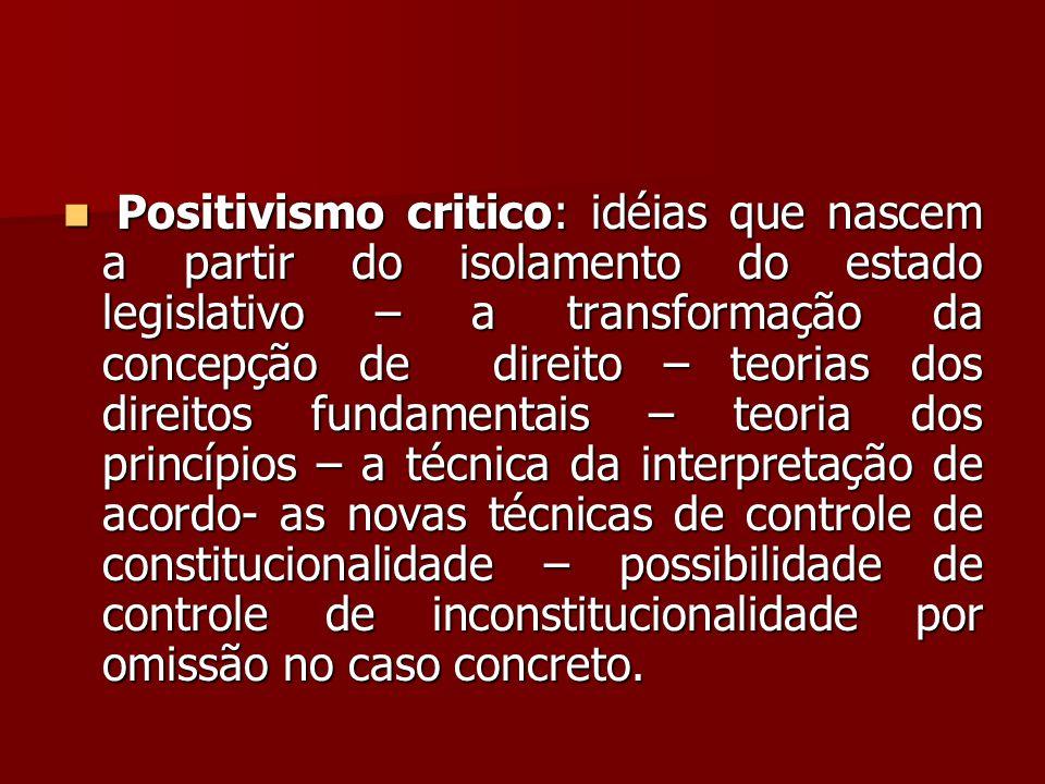  Positivismo critico: idéias que nascem a partir do isolamento do estado legislativo – a transformação da concepção de direito – teorias dos direitos