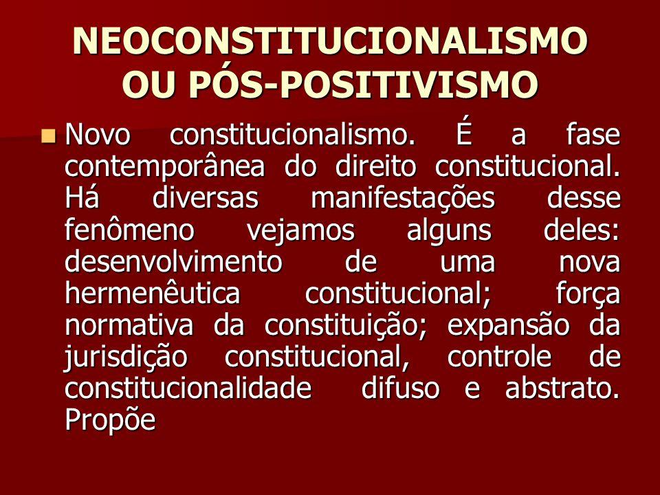 NEOCONSTITUCIONALISMO OU PÓS-POSITIVISMO  Novo constitucionalismo. É a fase contemporânea do direito constitucional. Há diversas manifestações desse