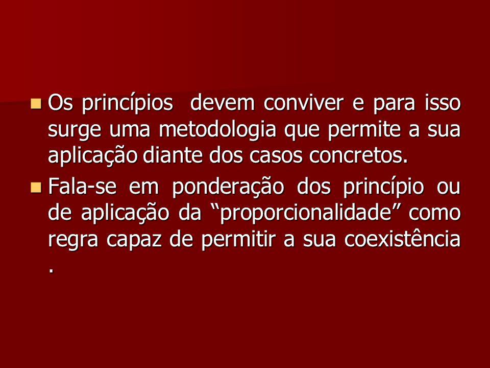  Os princípios devem conviver e para isso surge uma metodologia que permite a sua aplicação diante dos casos concretos.  Fala-se em ponderação dos p