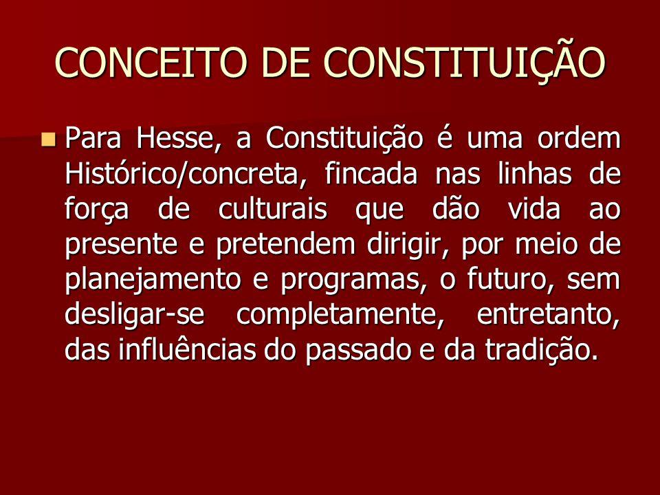 CONCEITO DE CONSTITUIÇÃO  Para Hesse, a Constituição é uma ordem Histórico/concreta, fincada nas linhas de força de culturais que dão vida ao present