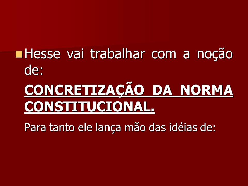  Hesse vai trabalhar com a noção de: CONCRETIZAÇÃO DA NORMA CONSTITUCIONAL. Para tanto ele lança mão das idéias de: