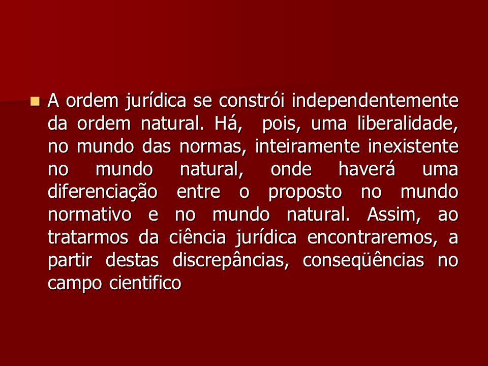  A ordem jurídica se constrói independentemente da ordem natural. Há, pois, uma liberalidade, no mundo das normas, inteiramente inexistente no mundo