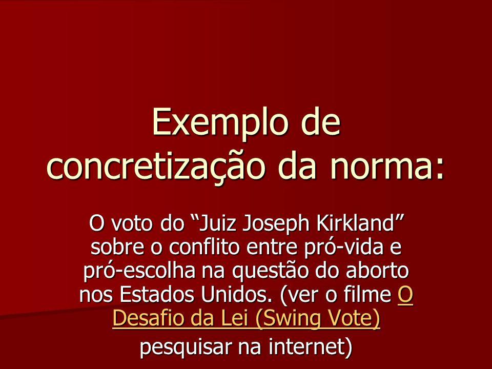 """Exemplo de concretização da norma: O voto do """"Juiz Joseph Kirkland"""" sobre o conflito entre pró-vida e pró-escolha na questão do aborto nos Estados Uni"""