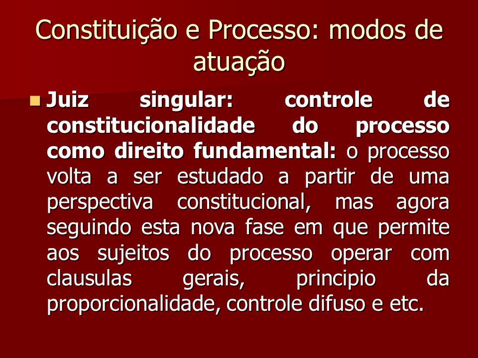 Constituição e Processo: modos de atuação  Juiz singular: controle de constitucionalidade do processo como direito fundamental: o processo volta a se
