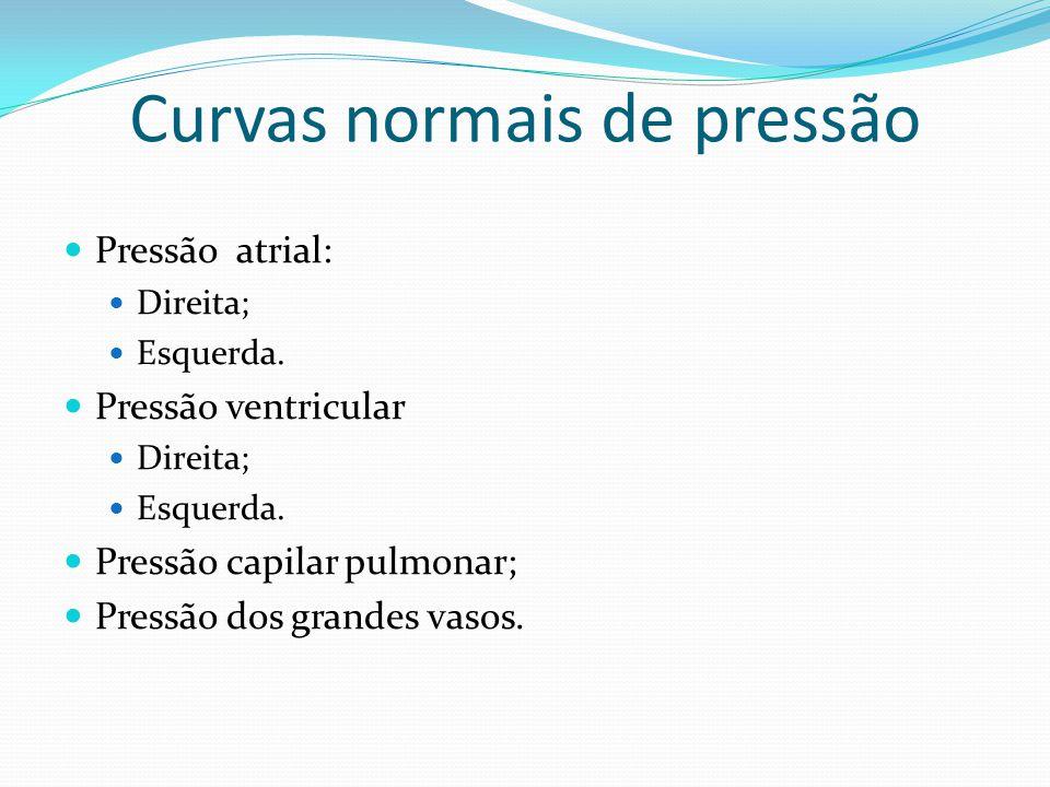 Curvas normais de pressão  Pressão atrial:  Direita;  Esquerda.  Pressão ventricular  Direita;  Esquerda.  Pressão capilar pulmonar;  Pressão