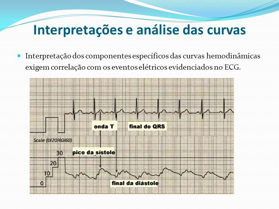 Interpretações e análise das curvas  Interpretação dos componentes específicos das curvas hemodinâmicas exigem correlação com os eventos elétricos ev