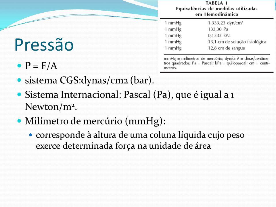 Pressão  P = F/A  sistema CGS:dynas/cm2 (bar).  Sistema Internacional: Pascal (Pa), que é igual a 1 Newton/m 2.  Milímetro de mercúrio (mmHg):  c