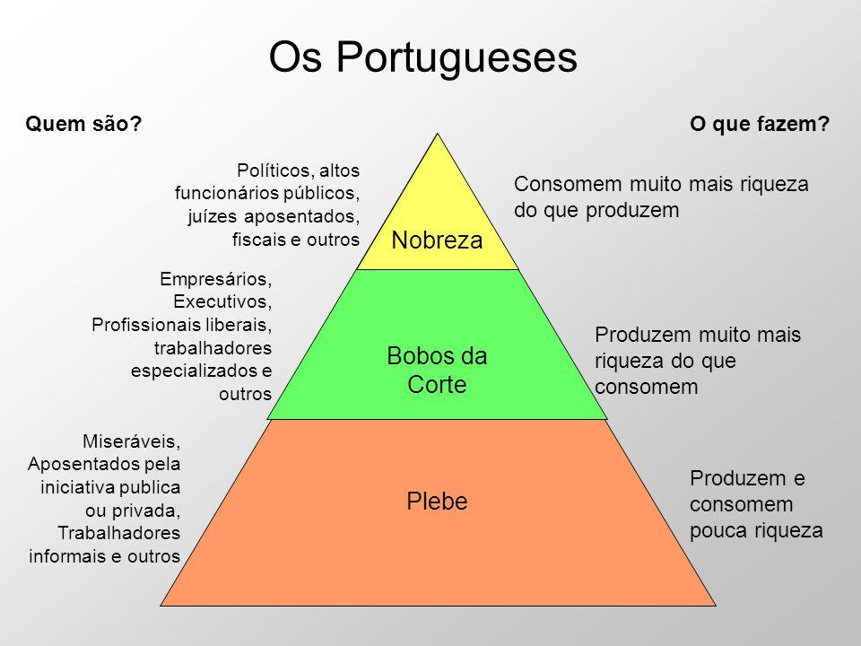 Plebe Bobos da Corte Os Portugueses Nobreza Quem são?O que fazem? Políticos, altos funcionários públicos, juízes aposentados, fiscais e outros Empresá