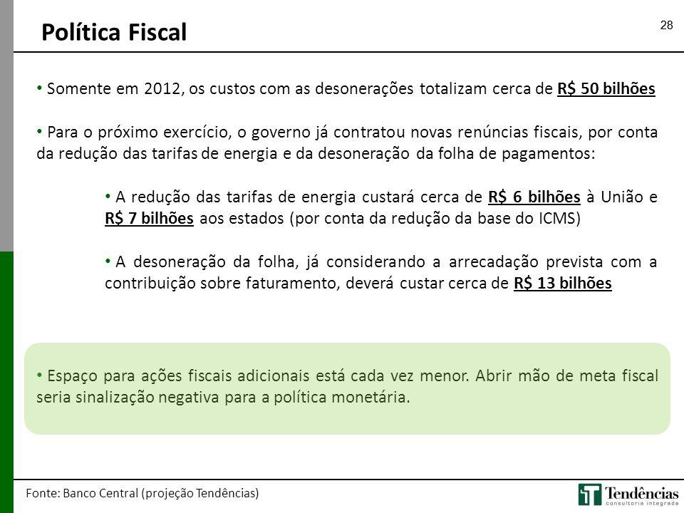 28 Política Fiscal Fonte: Banco Central (projeção Tendências) • Somente em 2012, os custos com as desonerações totalizam cerca de R$ 50 bilhões • Para