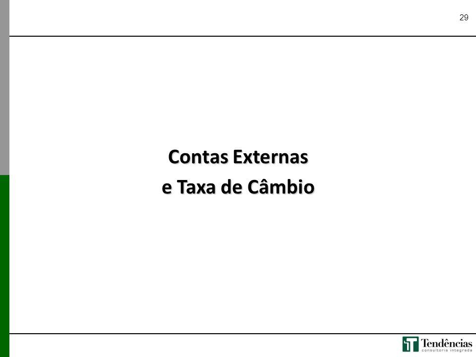 29 Contas Externas e Taxa de Câmbio