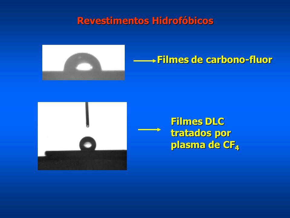 Filmes de carbono-fluor Filmes DLC tratados por plasma de CF 4 Revestimentos Hidrofóbicos