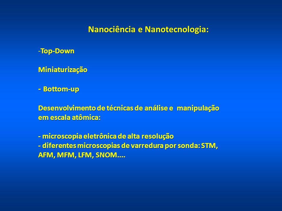 Nanociência e Nanotecnologia: Nanociência e Nanotecnologia: -Top-Down Miniaturização - Bottom-up Desenvolvimento de técnicas de análise e manipulação