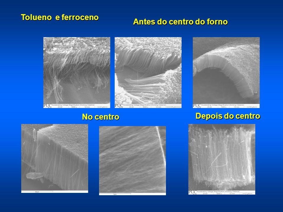 Antes do centro do forno No centro Depois do centro Tolueno e ferroceno