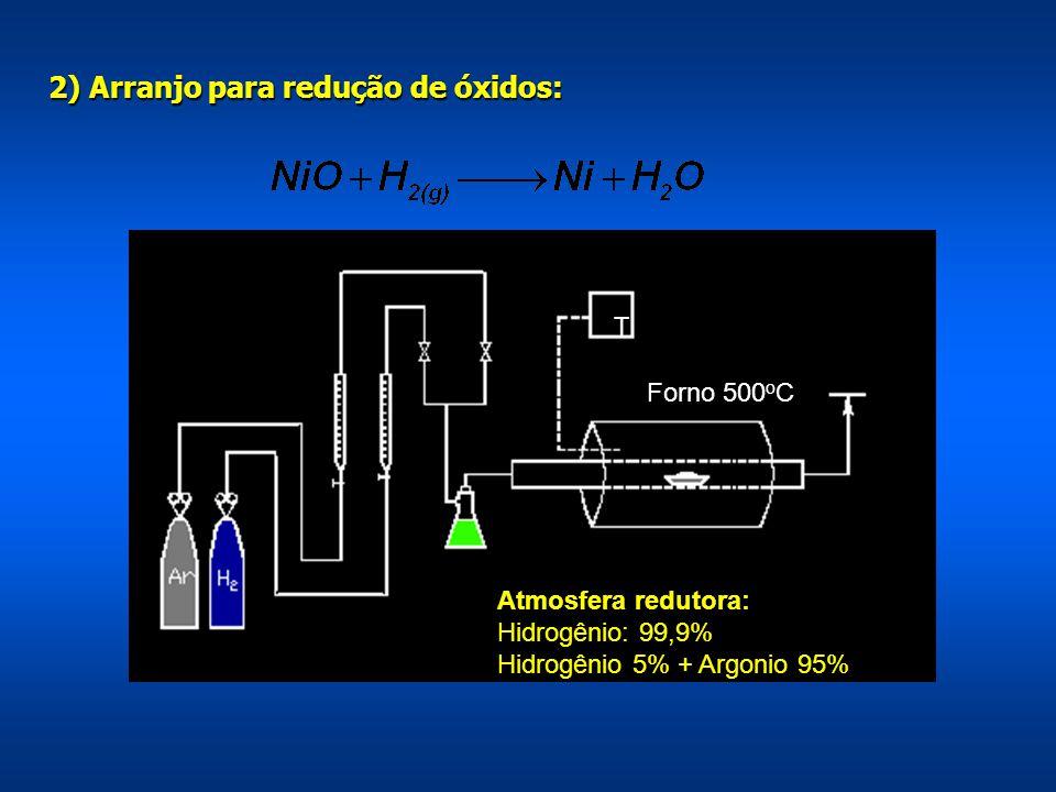 2) Arranjo para redução de óxidos: Forno 500 o C T Atmosfera redutora: Hidrogênio: 99,9% Hidrogênio 5% + Argonio 95%