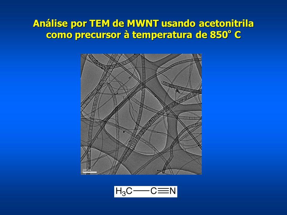 Análise por TEM de MWNT usando acetonitrila como precursor à temperatura de 850 º C