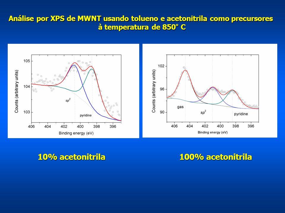 Análise por XPS de MWNT usando tolueno e acetonitrila como precursores à temperatura de 850 º C à temperatura de 850 º C 10% acetonitrila 100% acetoni