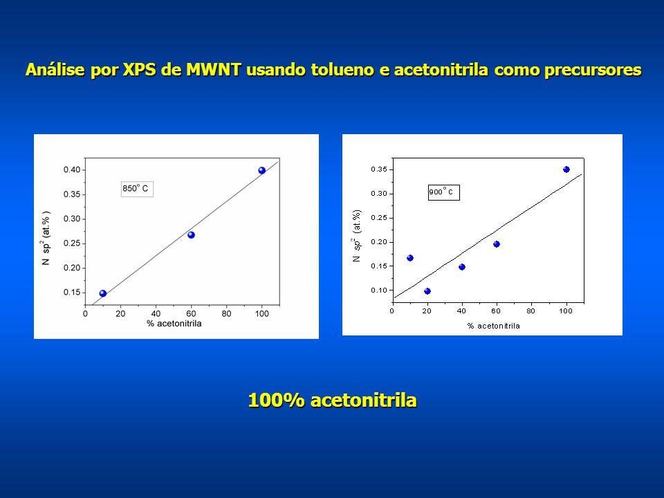 Análise por XPS de MWNT usando tolueno e acetonitrila como precursores 100% acetonitrila