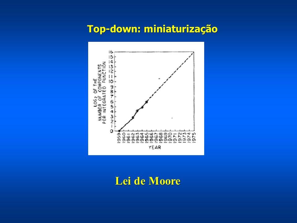 Lei de Moore Top-down: miniaturização