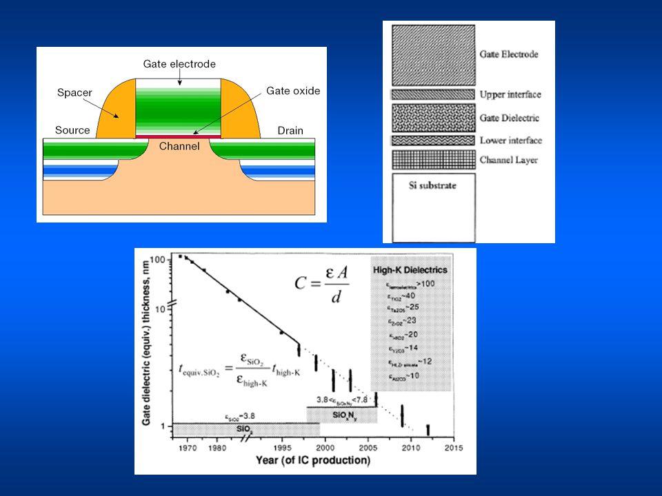 Lei de Moore High-K dielectrics Óxido de Silício substituído por Óxido de Háfnio