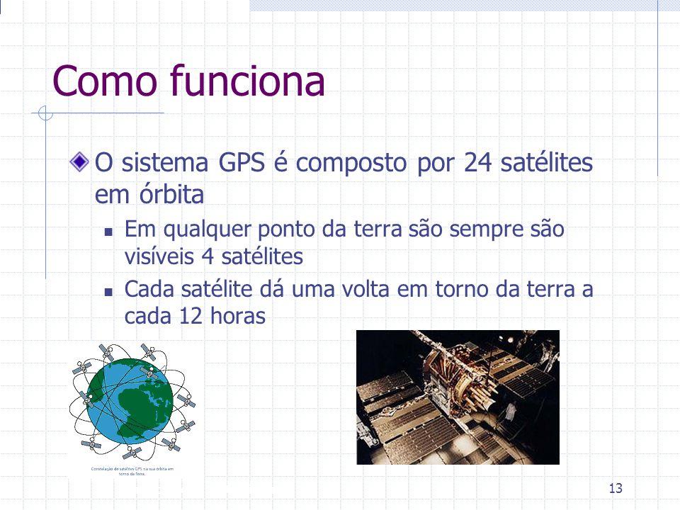 Introdução à Disciplina 13 Como funciona O sistema GPS é composto por 24 satélites em órbita  Em qualquer ponto da terra são sempre são visíveis 4 sa