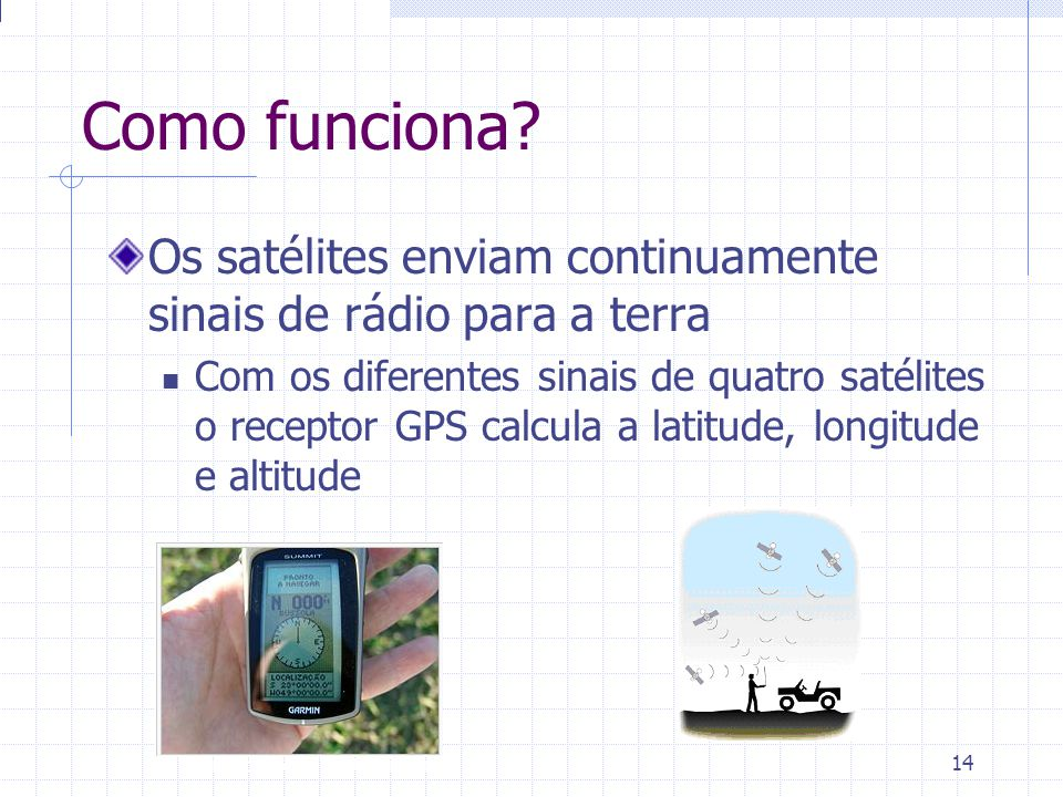 Introdução à Disciplina 14 Como funciona? Os satélites enviam continuamente sinais de rádio para a terra  Com os diferentes sinais de quatro satélite