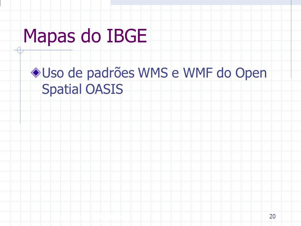 Introdução à Disciplina 20 Mapas do IBGE Uso de padrões WMS e WMF do Open Spatial OASIS