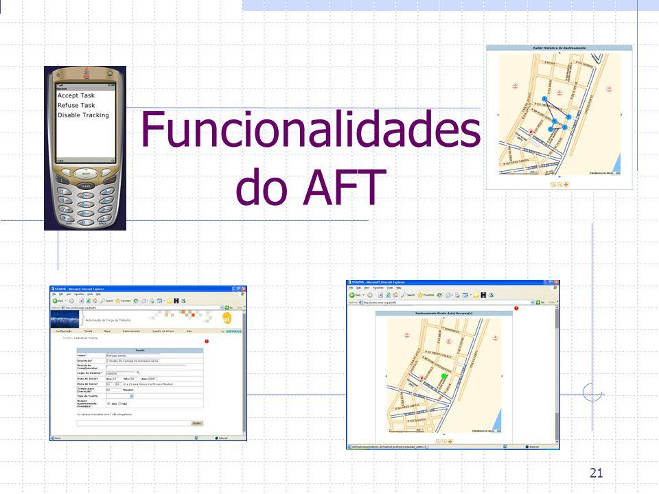 21 Funcionalidades do AFT
