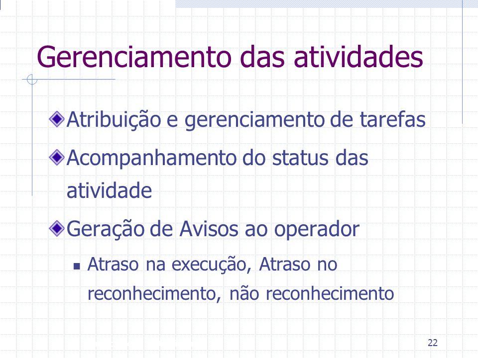Introdução à Disciplina 22 Gerenciamento das atividades Atribuição e gerenciamento de tarefas Acompanhamento do status das atividade Geração de Avisos