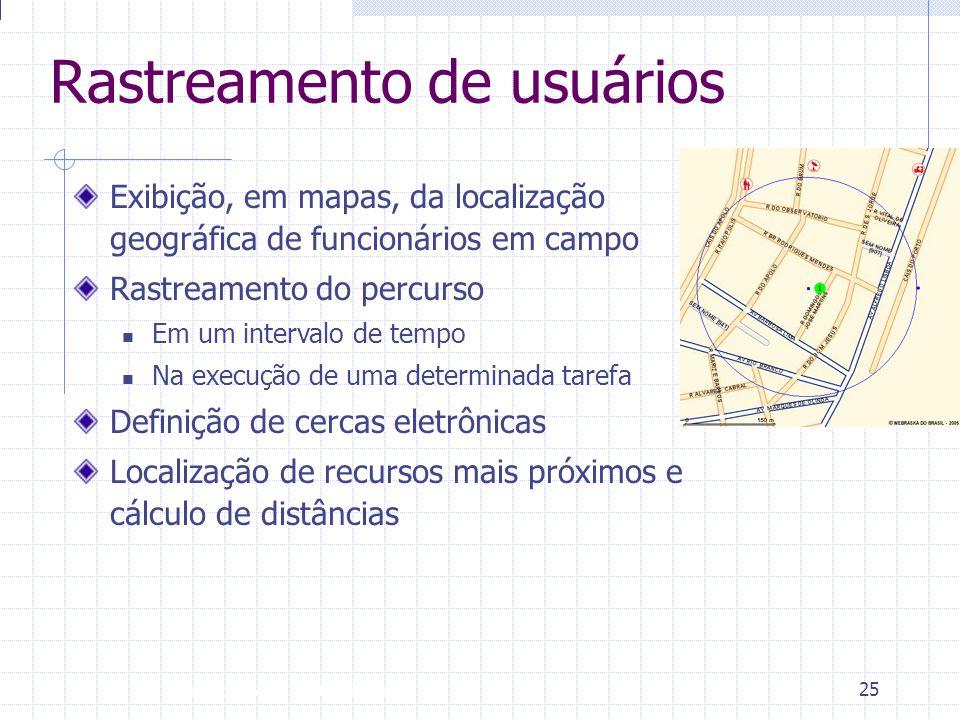 Introdução à Disciplina 25 Rastreamento de usuários Exibição, em mapas, da localização geográfica de funcionários em campo Rastreamento do percurso 