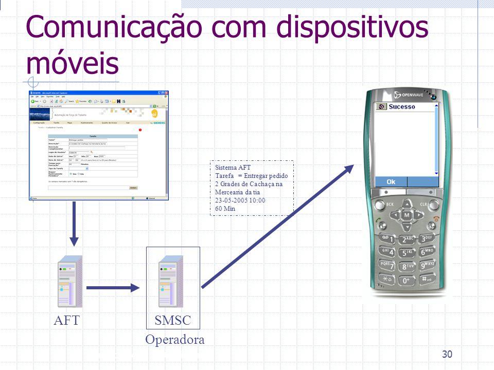 Introdução à Disciplina 30 Comunicação com dispositivos móveis AFT SMSC Operadora Sistema AFT Tarefa = Entregar pedido 2 Grades de Cachaça na Merceari