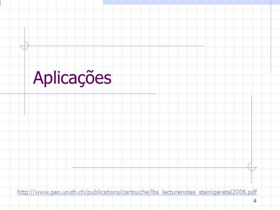Introdução à Disciplina 5 Aplicações de Mapas Localização de endereços  Endereço  Coordenada  Coordenada  Endereço  Rotas  Pontos de interesse próximos