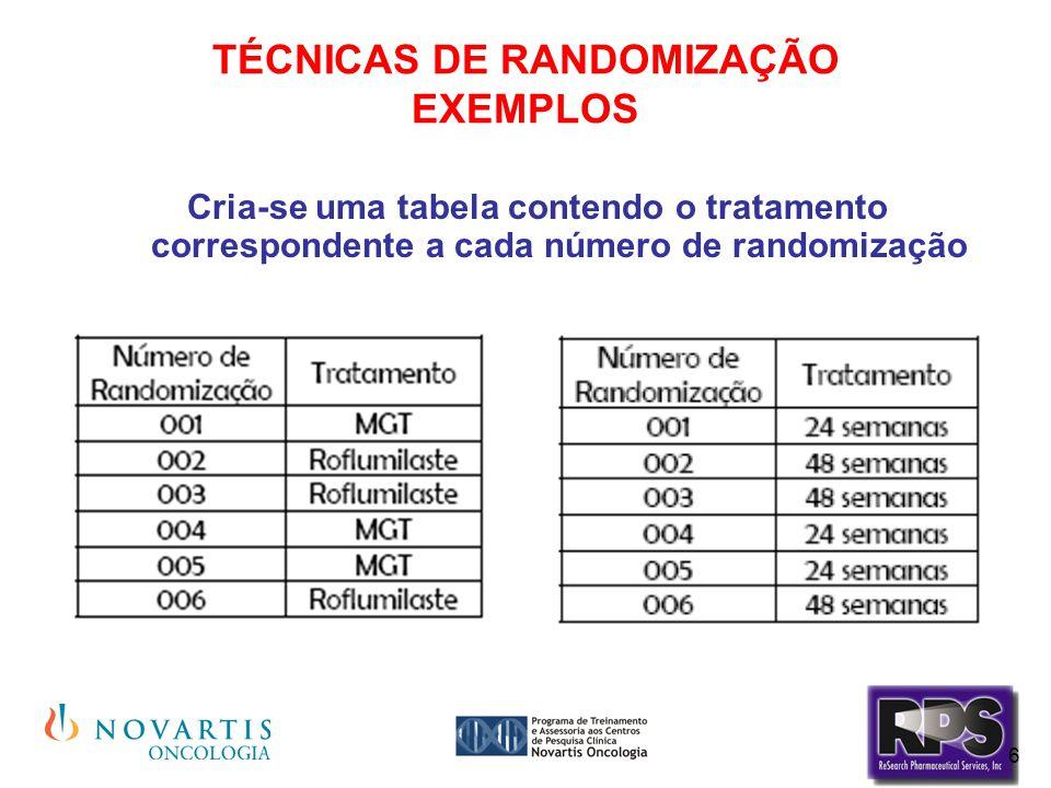 6 TÉCNICAS DE RANDOMIZAÇÃO EXEMPLOS Cria-se uma tabela contendo o tratamento correspondente a cada número de randomização