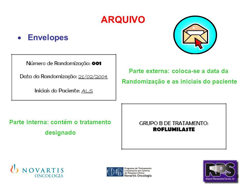 9 ARQUIVO  Envelopes Parte externa: coloca-se a data da Randomização e as iniciais do paciente Parte interna: contém o tratamento designado