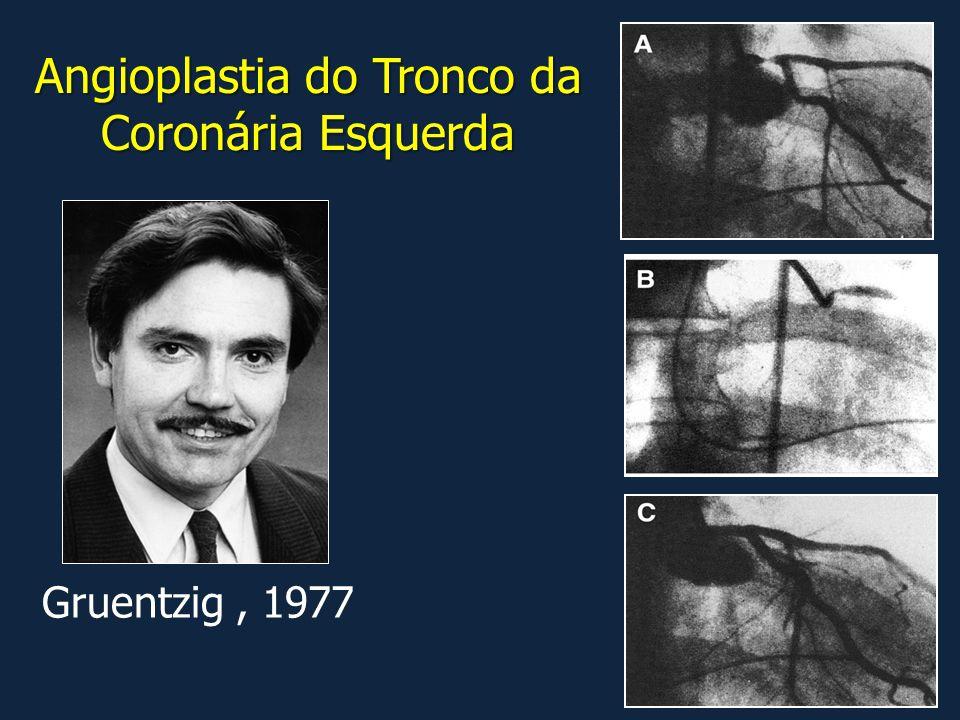 Gruentzig, 1977 Angioplastia do Tronco da Coronária Esquerda